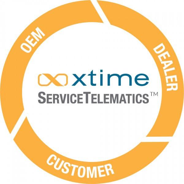 servicetelematics logo